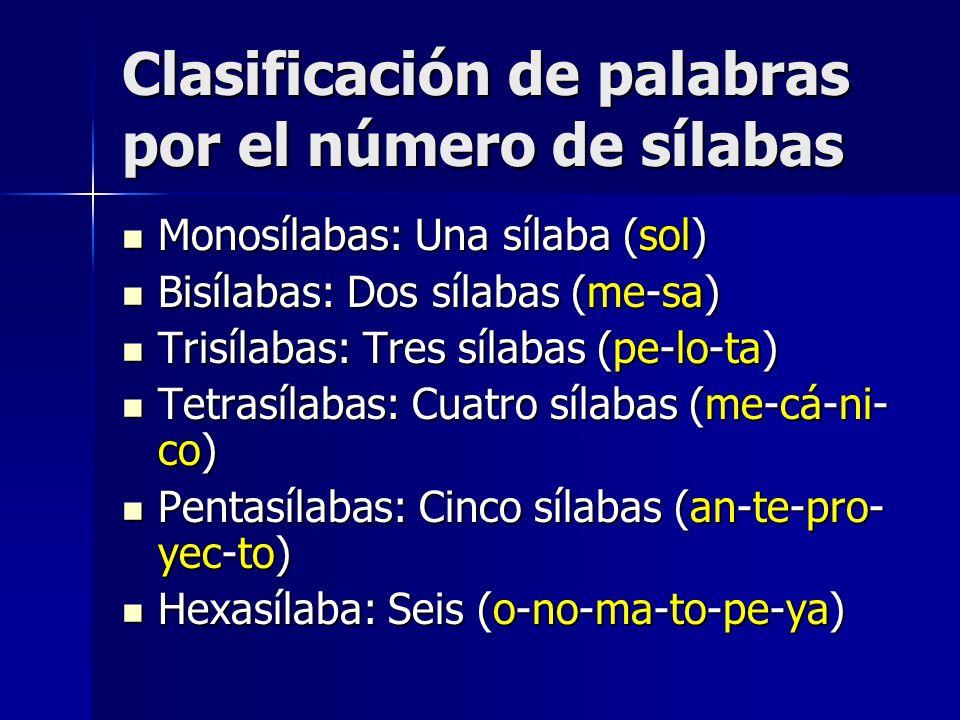 Clasificación de palabras por el número de sílabas