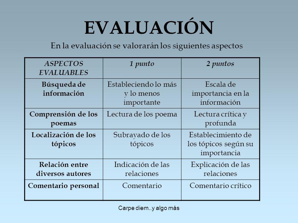 EVALUACIÓN En la evaluación se valorarán los siguientes aspectos