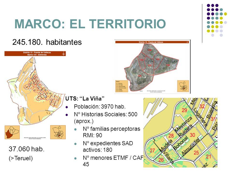 MARCO: EL TERRITORIO 245.180. habitantes 37.060 hab. (>Teruel)