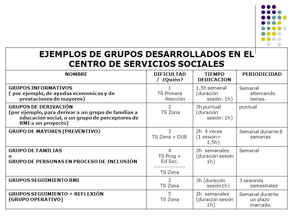 CENTRO DE SERVICIOS SOCIALES