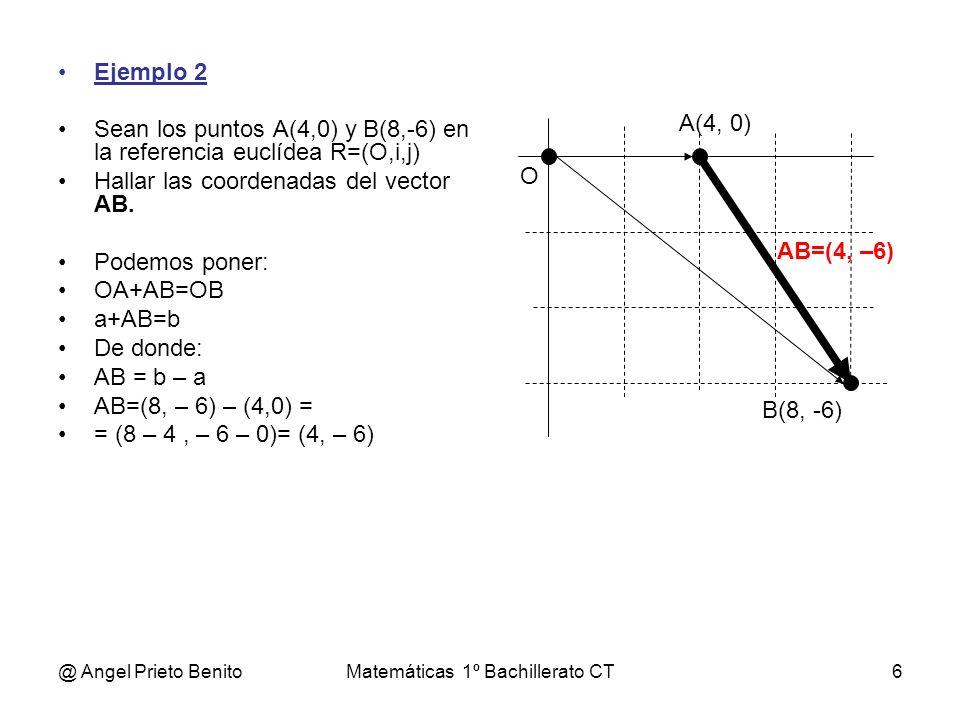 Matemáticas 1º Bachillerato CT