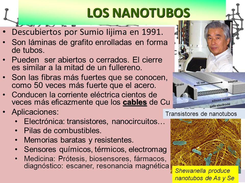 LOS NANOTUBOS Descubiertos por Sumio Iijima en 1991.