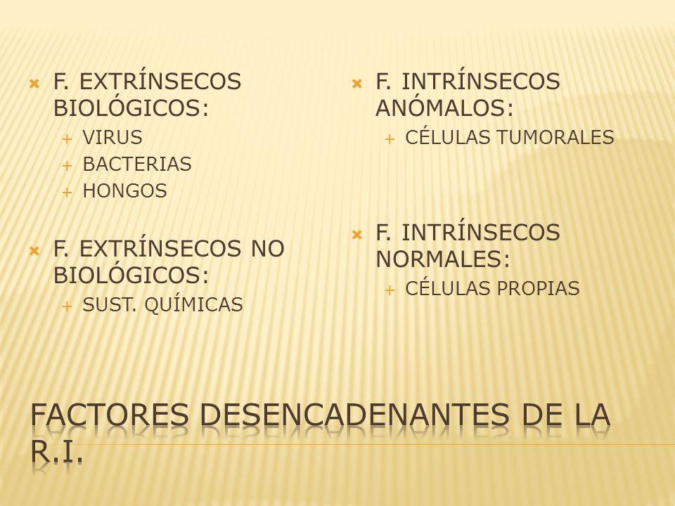 FACTORES DESENCADENANTES DE LA R.I.