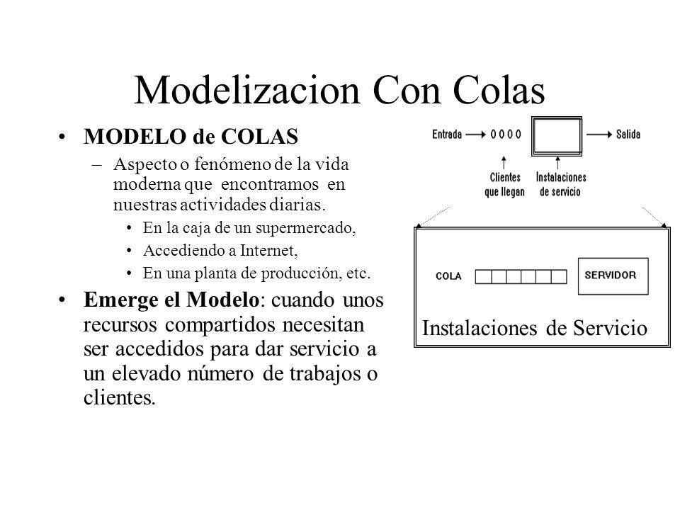 Modelizacion Con Colas