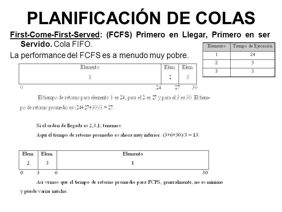 PLANIFICACIÓN DE COLAS