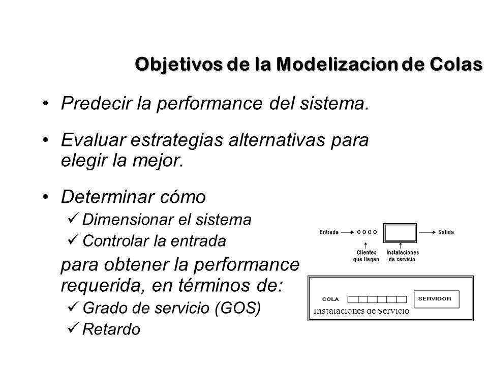 Objetivos de la Modelizacion de Colas