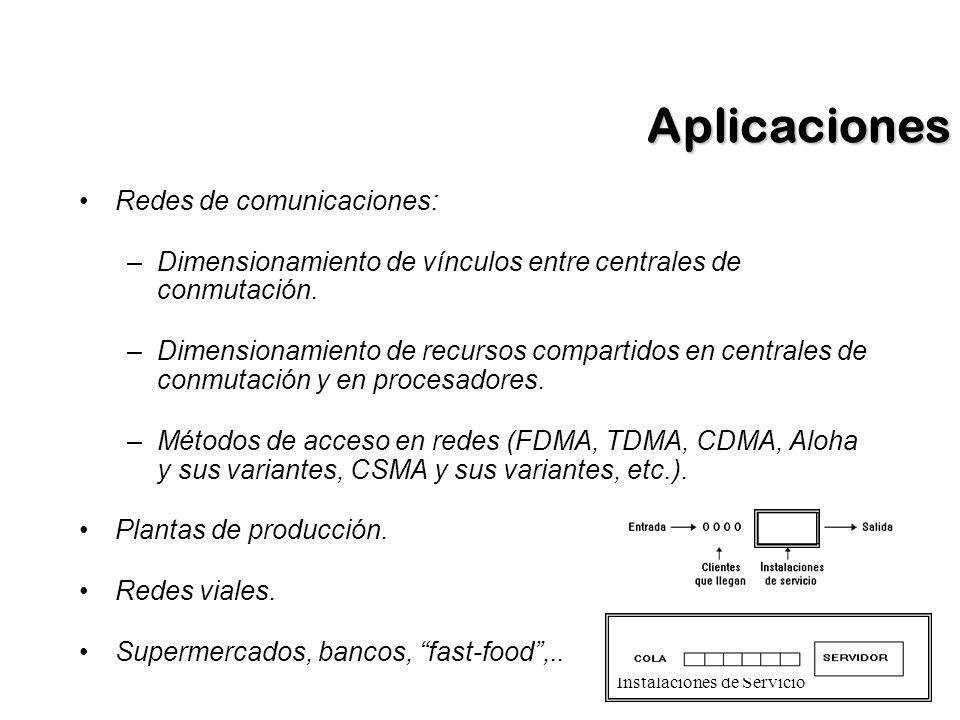 Aplicaciones Redes de comunicaciones:
