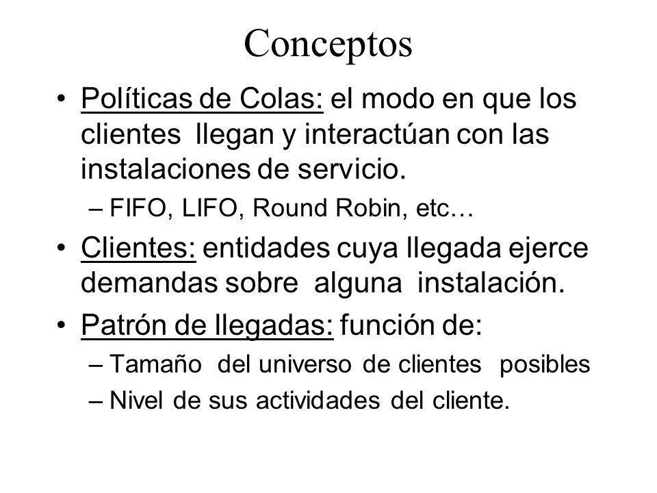 Conceptos Políticas de Colas: el modo en que los clientes llegan y interactúan con las instalaciones de servicio.
