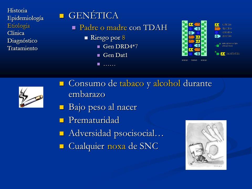 Consumo de tabaco y alcohol durante embarazo Bajo peso al nacer