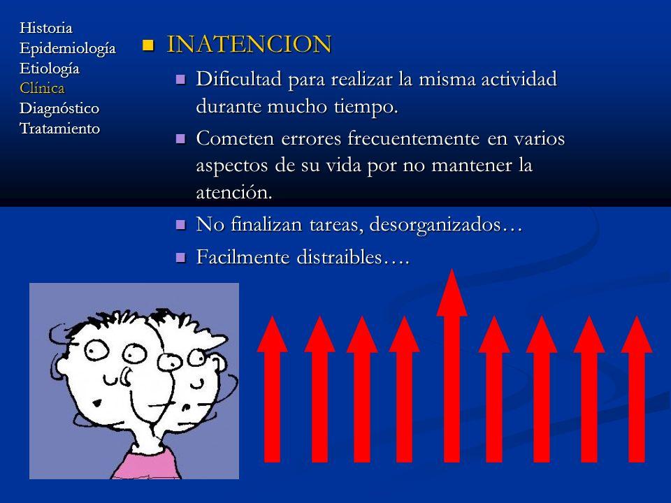 Historia Epidemiología. Etiología. Clínica. Diagnóstico. Tratamiento. INATENCION.