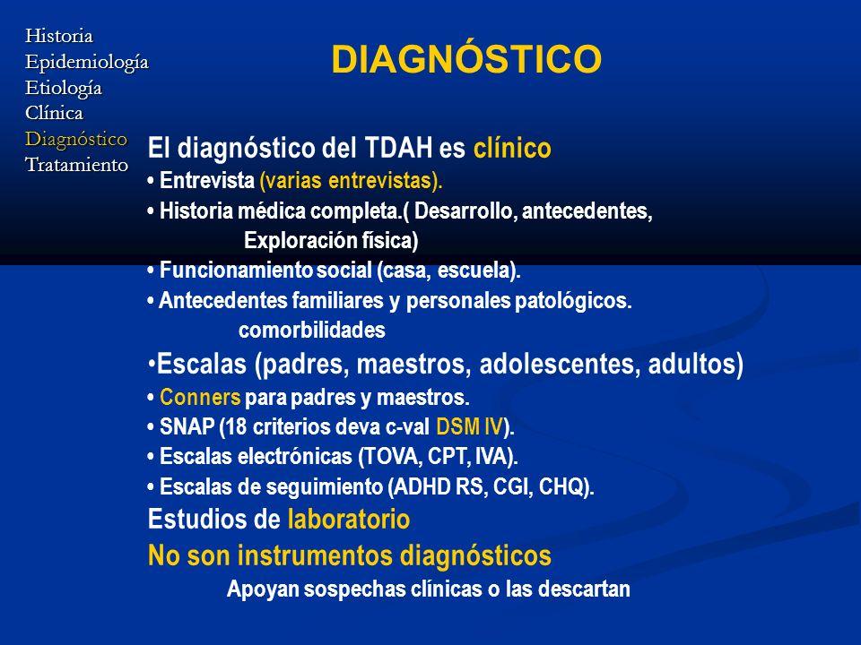 DIAGNÓSTICO El diagnóstico del TDAH es clínico