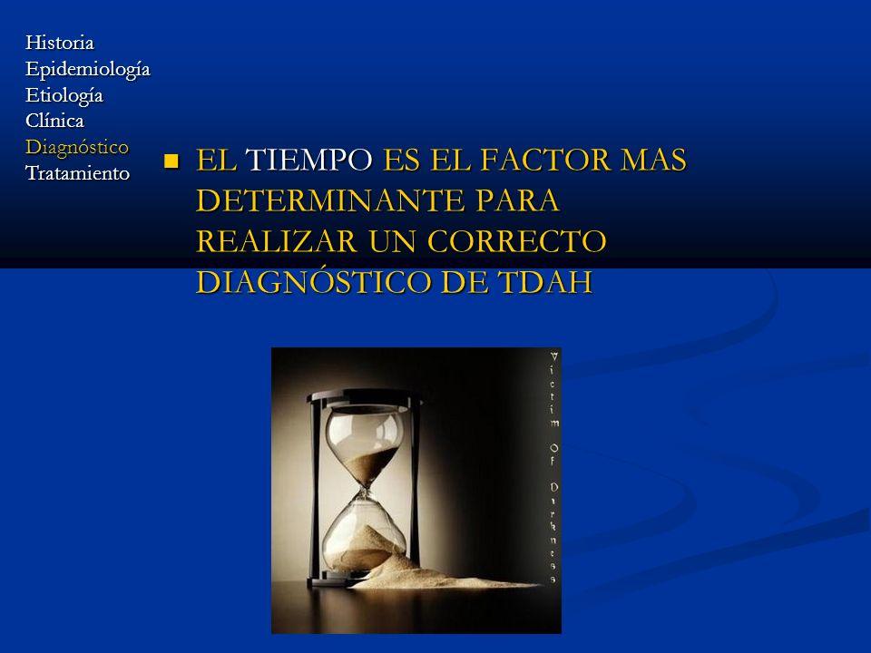 Historia Epidemiología. Etiología. Clínica. Diagnóstico. Tratamiento.