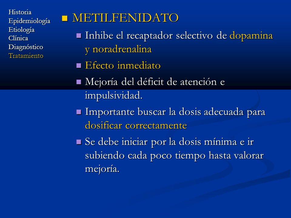 Historia Epidemiología. Etiología. Clínica. Diagnóstico. Tratamiento. METILFENIDATO.