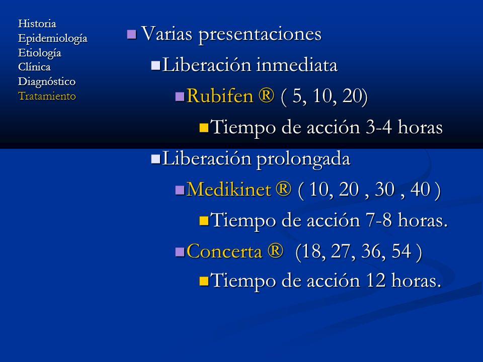 Varias presentaciones Liberación inmediata Rubifen ® ( 5, 10, 20)