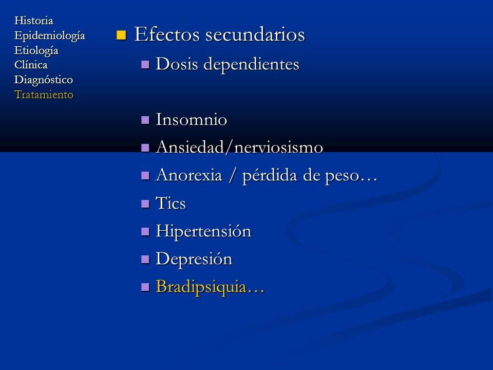 Efectos secundarios Dosis dependientes Insomnio Ansiedad/nerviosismo