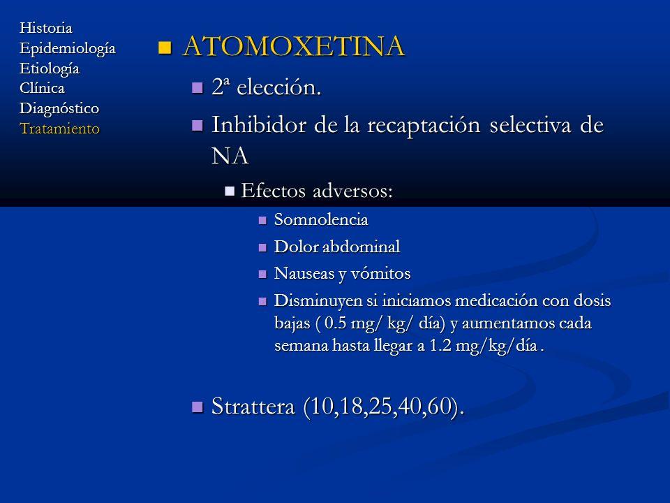 ATOMOXETINA 2ª elección. Inhibidor de la recaptación selectiva de NA