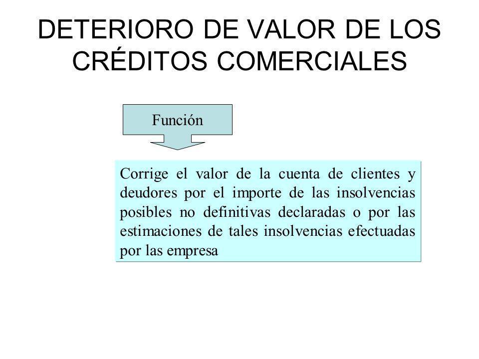 DETERIORO DE VALOR DE LOS CRÉDITOS COMERCIALES