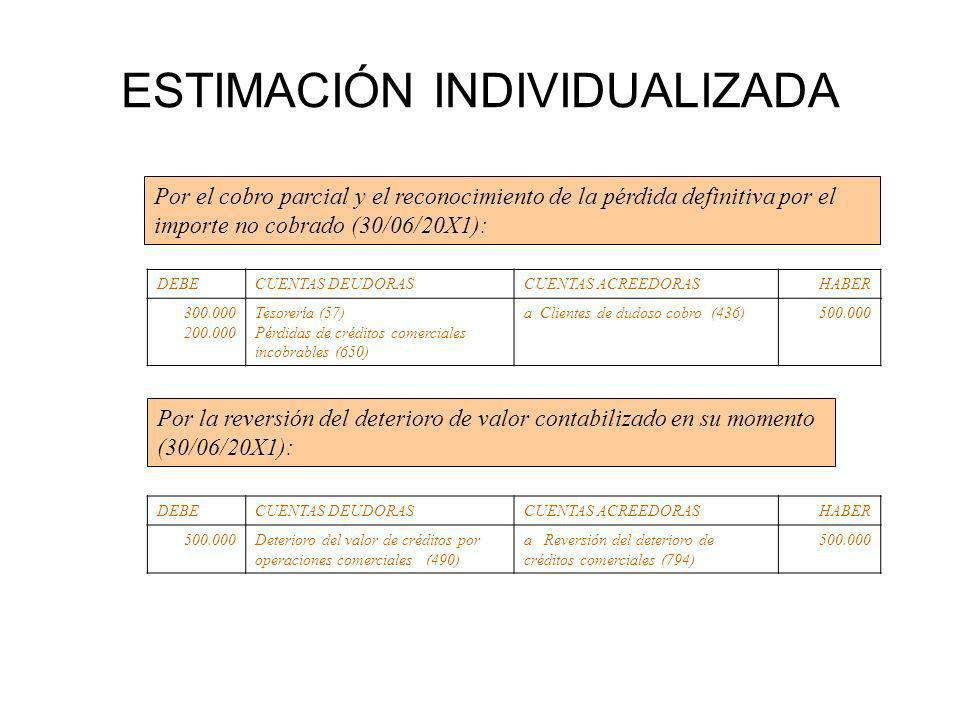 ESTIMACIÓN INDIVIDUALIZADA