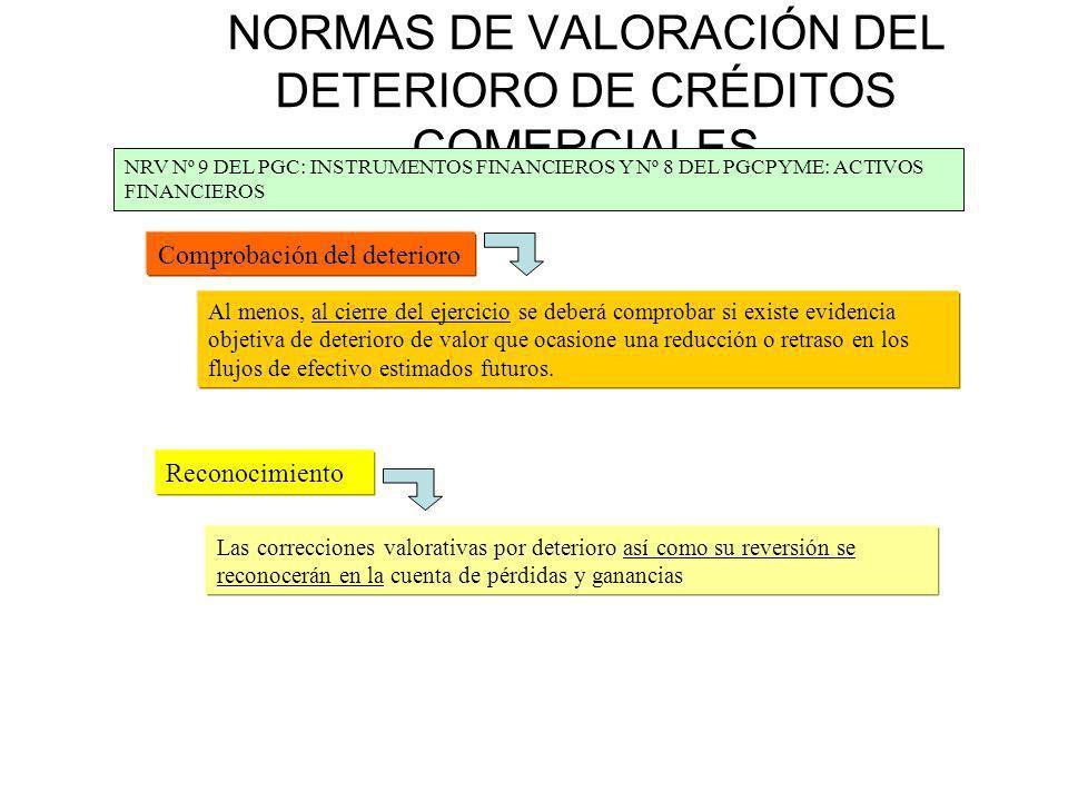 NORMAS DE VALORACIÓN DEL DETERIORO DE CRÉDITOS COMERCIALES