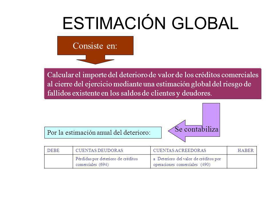 ESTIMACIÓN GLOBAL Consiste en: