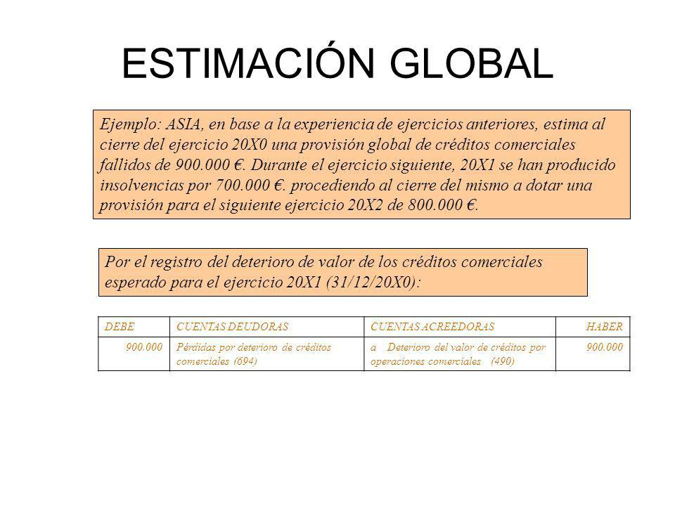 ESTIMACIÓN GLOBAL