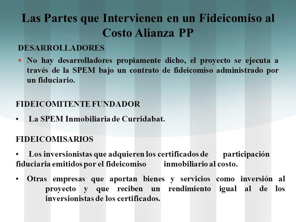 Las Partes que Intervienen en un Fideicomiso al Costo Alianza PP