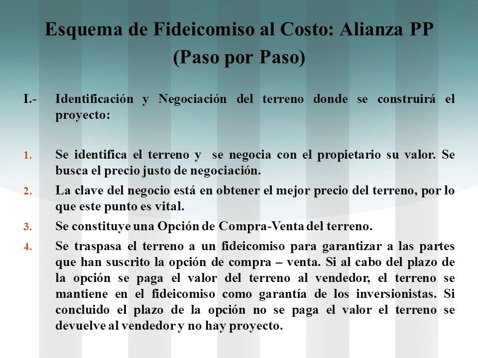 Esquema de Fideicomiso al Costo: Alianza PP