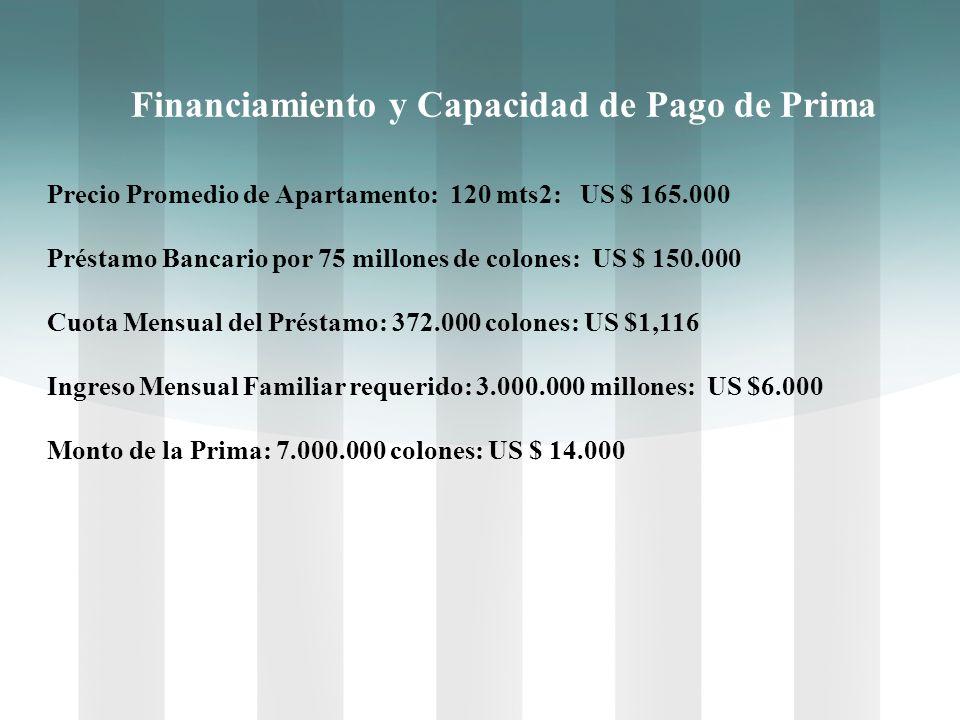 Financiamiento y Capacidad de Pago de Prima