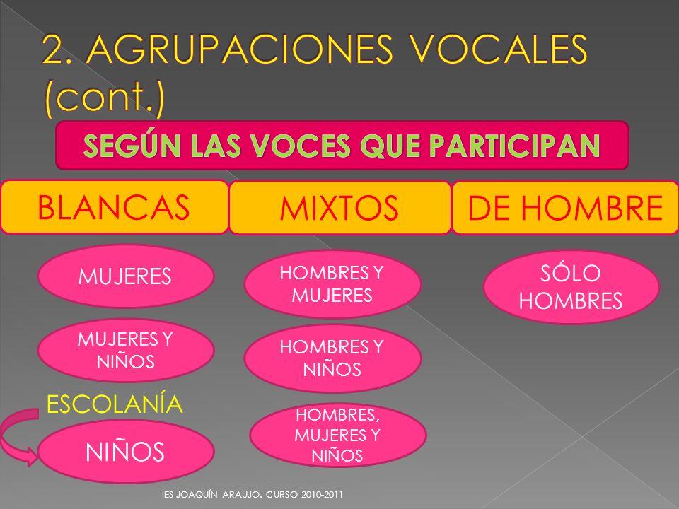 2. AGRUPACIONES VOCALES (cont.)