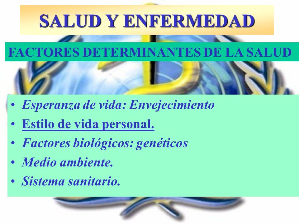 SALUD Y ENFERMEDAD FACTORES DETERMINANTES DE LA SALUD