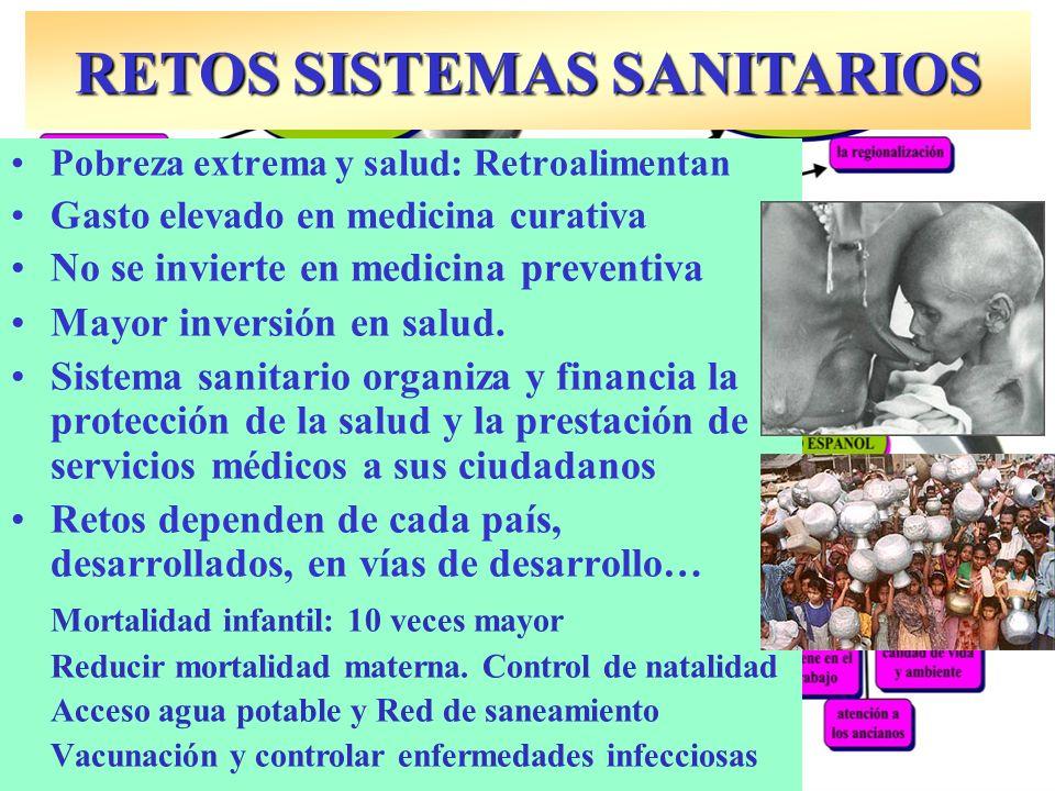 RETOS SISTEMAS SANITARIOS