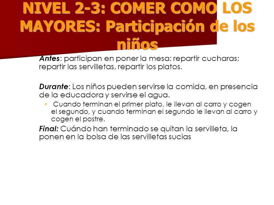 NIVEL 2-3: COMER COMO LOS MAYORES: Participación de los niños