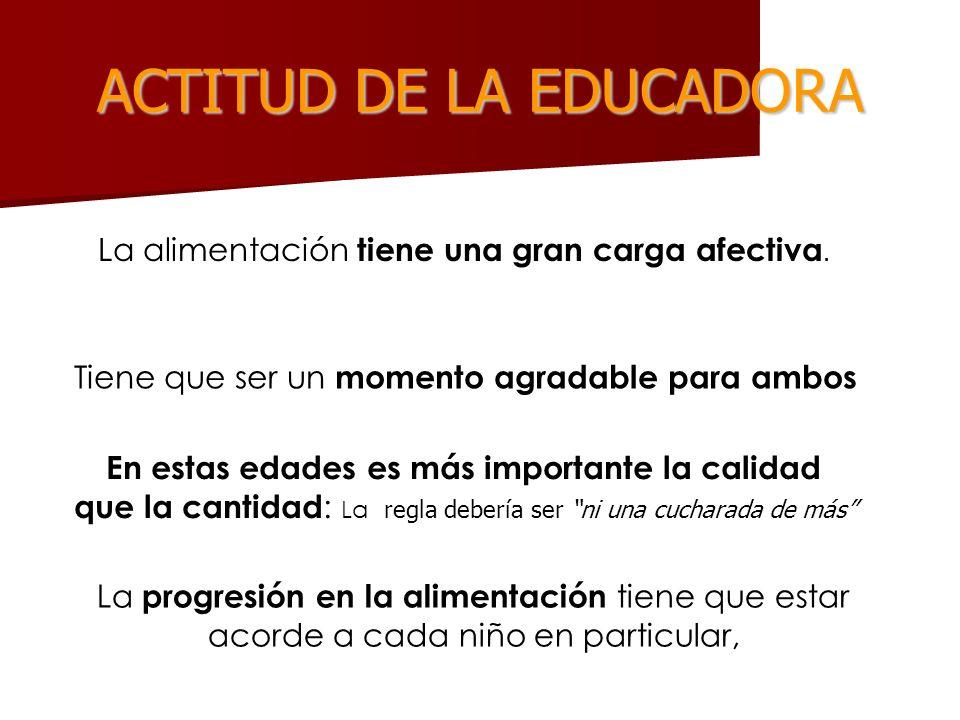 ACTITUD DE LA EDUCADORA