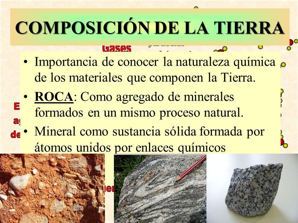 COMPOSICIÓN DE LA TIERRA