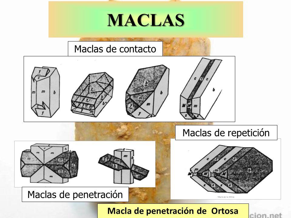 Macla de penetración de Ortosa