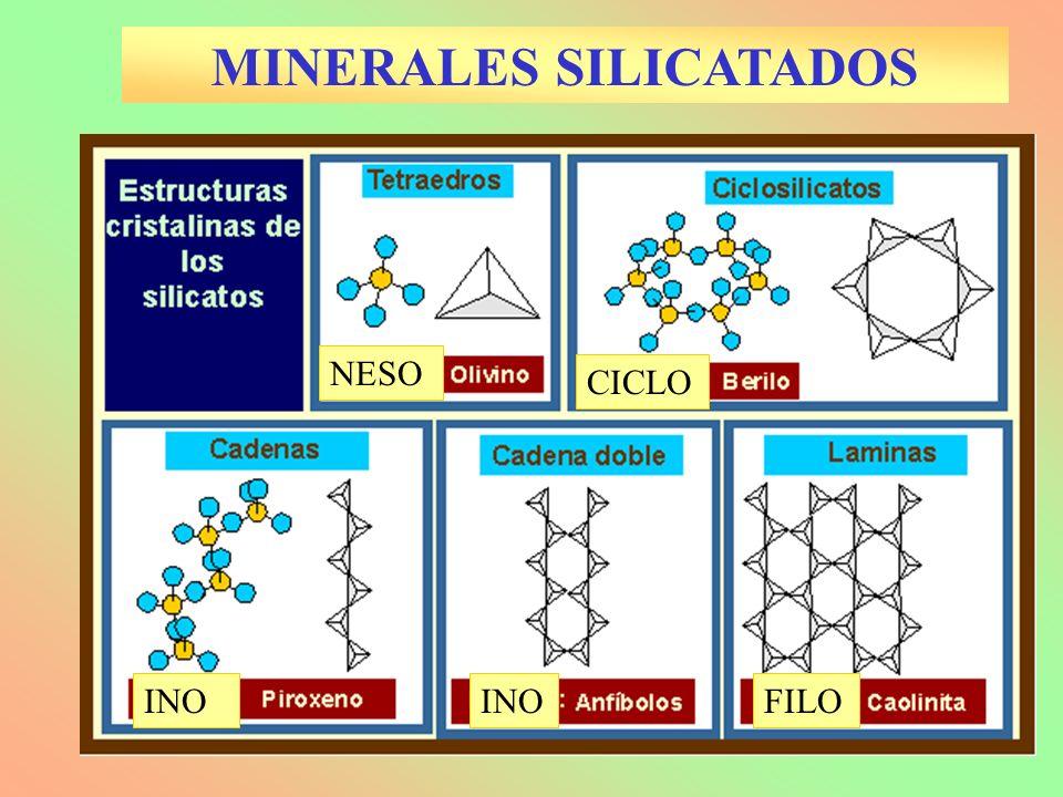 MINERALES SILICATADOS