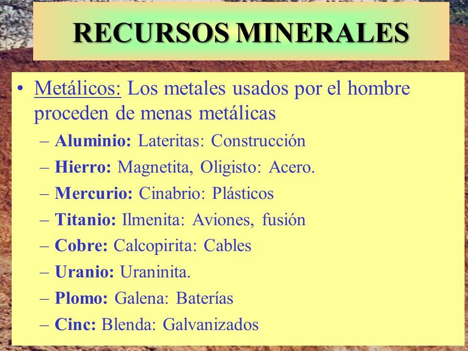 RECURSOS MINERALES Metálicos: Los metales usados por el hombre proceden de menas metálicas. Aluminio: Lateritas: Construcción.