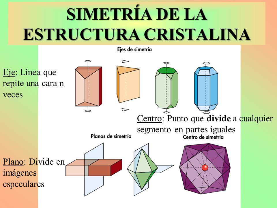 SIMETRÍA DE LA ESTRUCTURA CRISTALINA