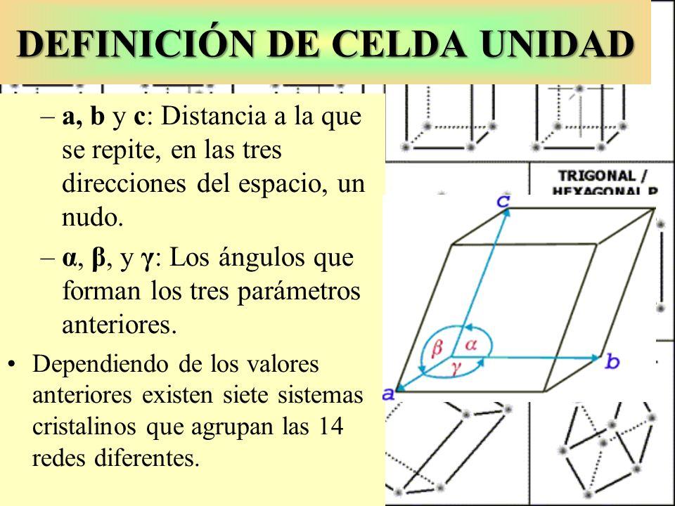 DEFINICIÓN DE CELDA UNIDAD