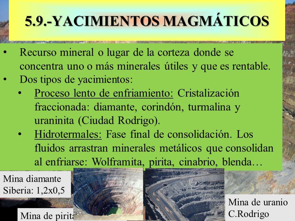 5.9.-YACIMIENTOS MAGMÁTICOS