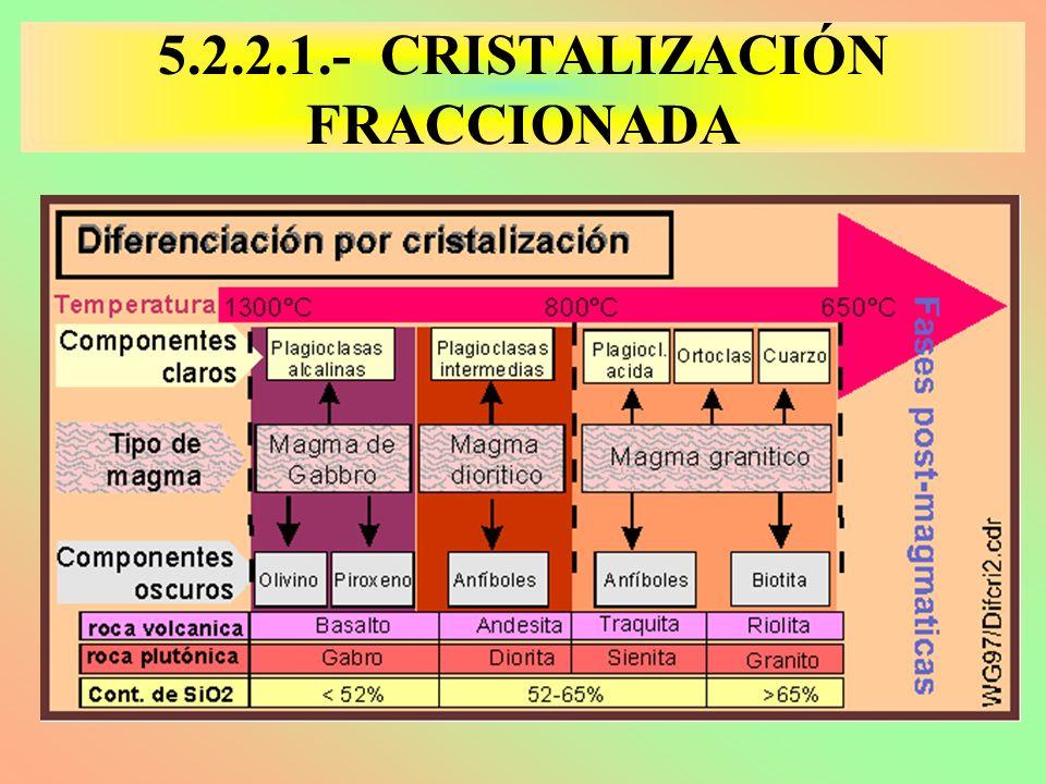 5.2.2.1.- CRISTALIZACIÓN FRACCIONADA