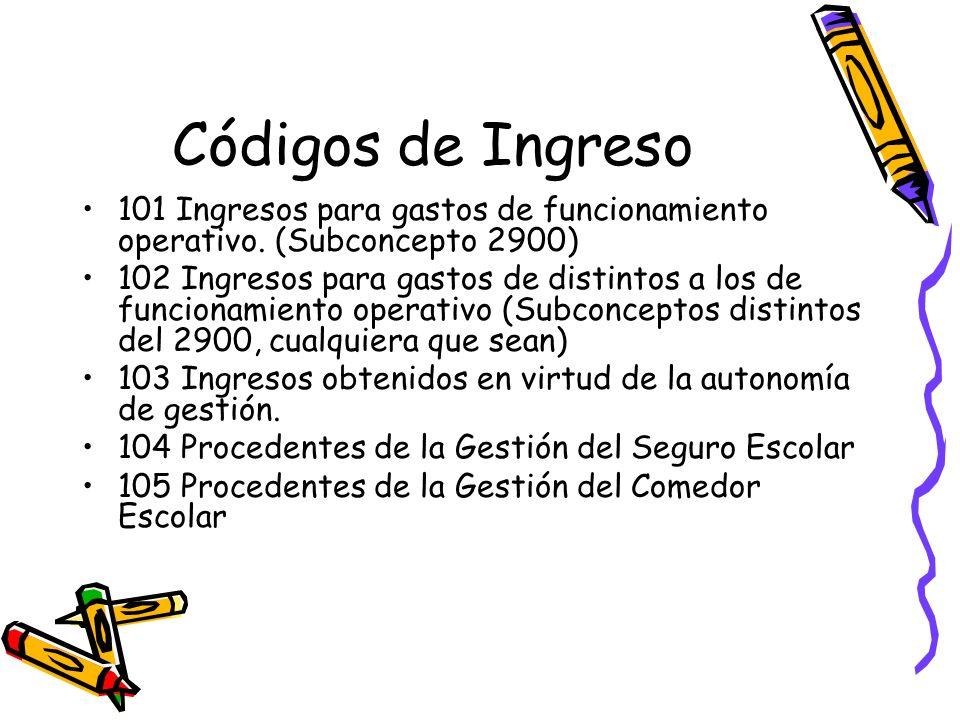 Códigos de Ingreso 101 Ingresos para gastos de funcionamiento operativo. (Subconcepto 2900)