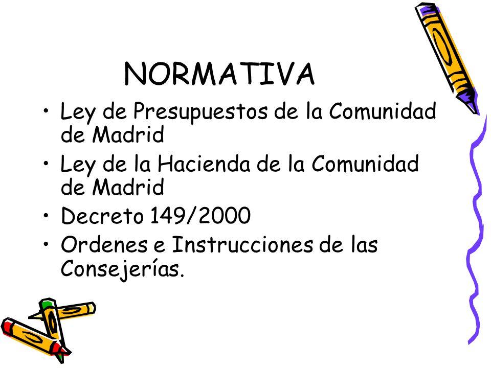 NORMATIVA Ley de Presupuestos de la Comunidad de Madrid