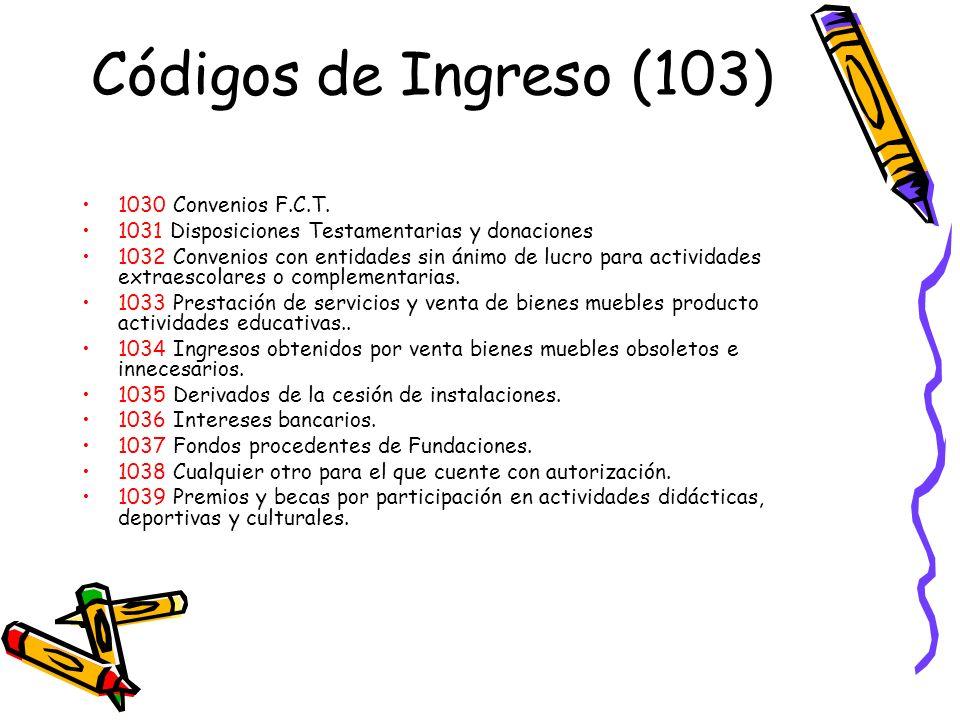 Códigos de Ingreso (103) 1030 Convenios F.C.T.