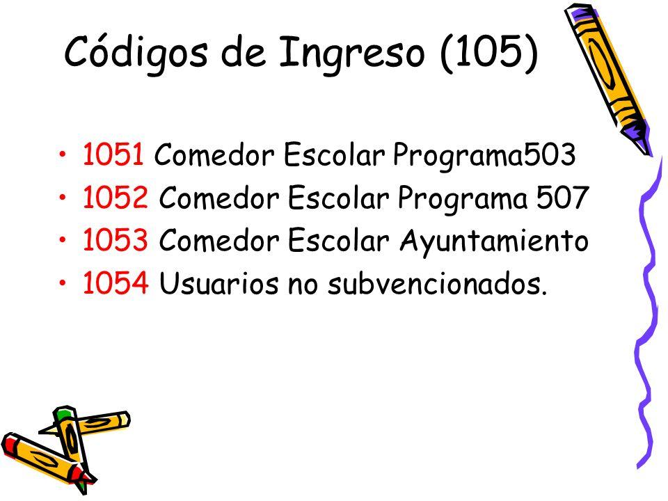 Códigos de Ingreso (105) 1051 Comedor Escolar Programa503