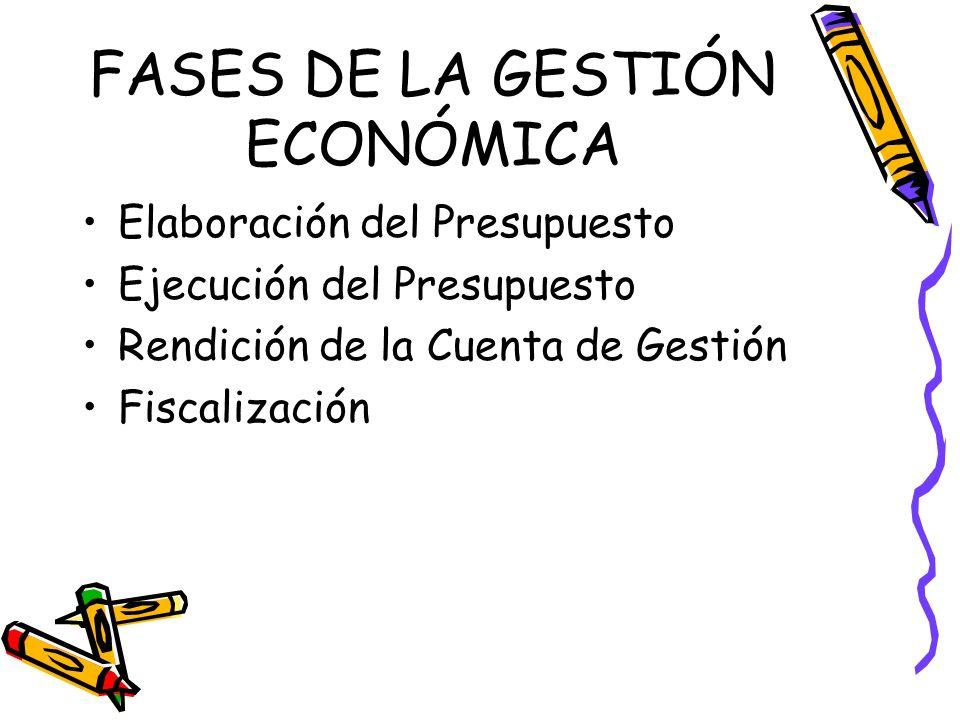 FASES DE LA GESTIÓN ECONÓMICA