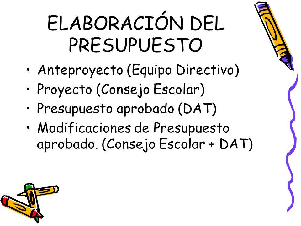 ELABORACIÓN DEL PRESUPUESTO