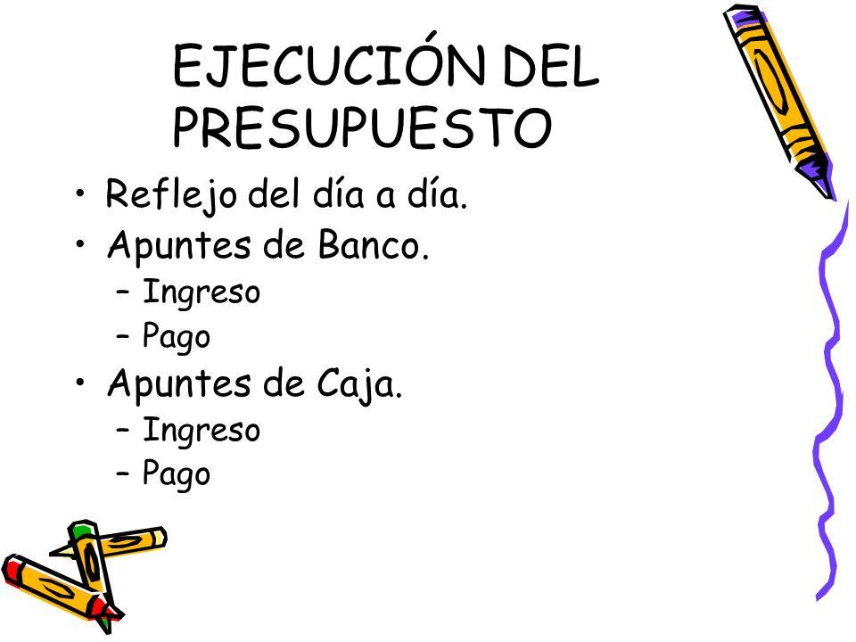 EJECUCIÓN DEL PRESUPUESTO