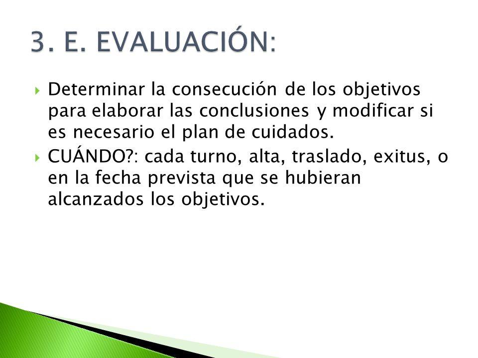 3. E. EVALUACIÓN:Determinar la consecución de los objetivos para elaborar las conclusiones y modificar si es necesario el plan de cuidados.
