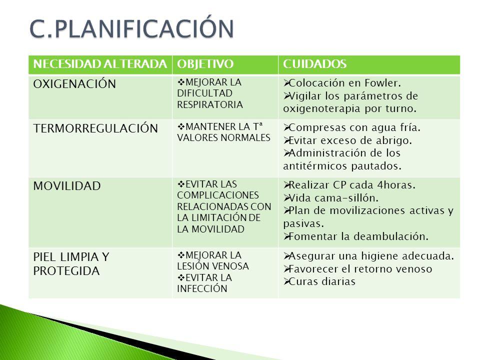 C.PLANIFICACIÓN NECESIDAD ALTERADA OBJETIVO CUIDADOS OXIGENACIÓN